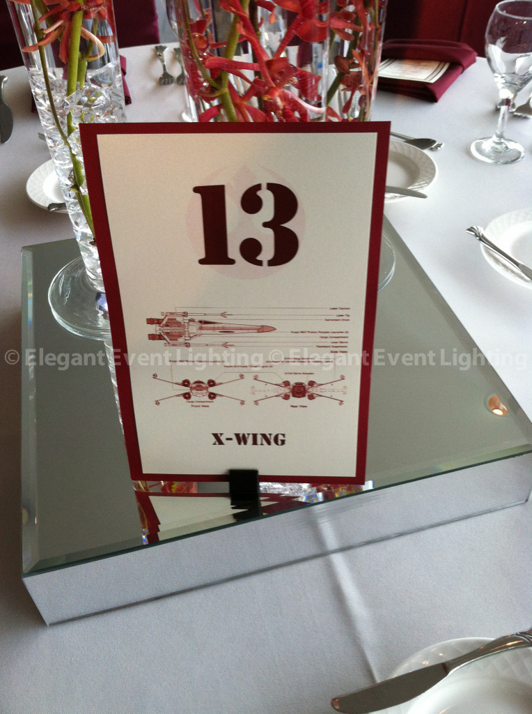 Table Number | Star Wars Wedding